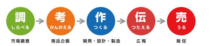 blog2-3.jpg